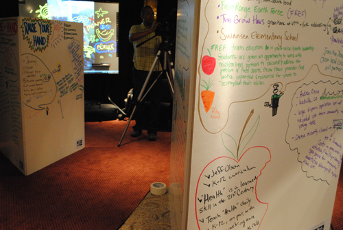 Graphic Facilitation at TEDxDenver Ed